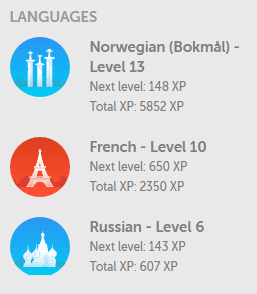 Norwegian Duolingo progress